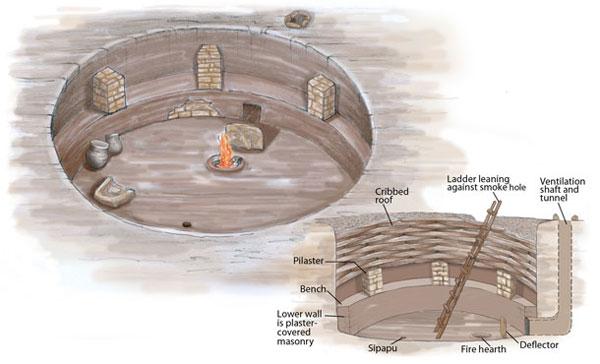 Native American Pit House Pueblo II kiva. Illust...
