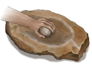 Basin metate, one-hand mano. Illustration by Joyce Heuman Kramer; copyright Crow Canyon Archaeological Center.
