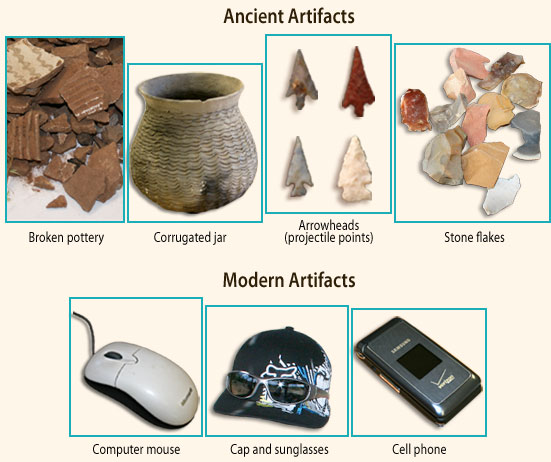 Examples of ancient and modern artifacts: pottery, projectile points, stone flakes, computer mouse, cap and sunglasses, and cell phone.