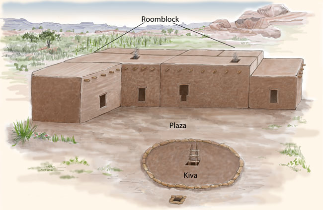 A Pueblo II farmstead with the different parts labeled.